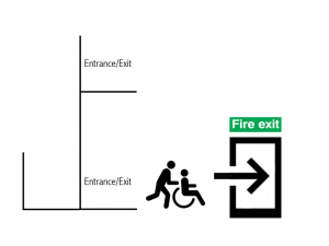 wheelchair user evacuated from fire exit